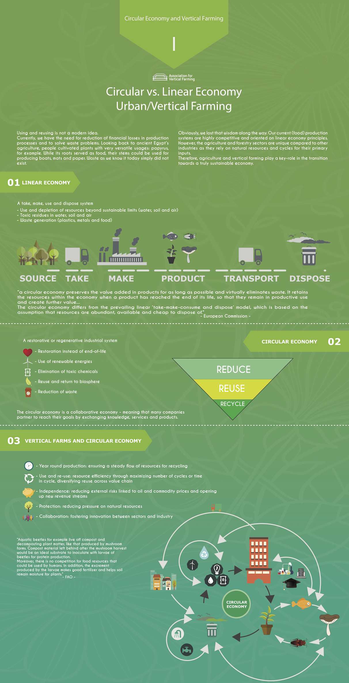 circular-vs-linear-economy