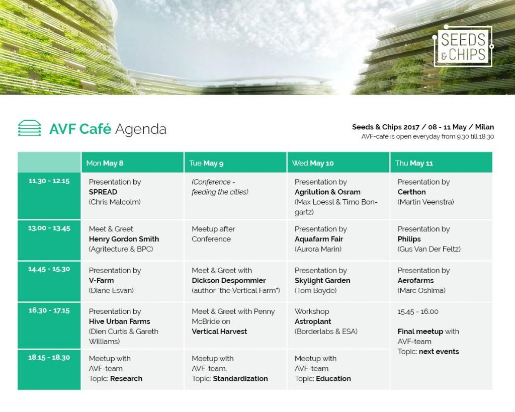 AVF café SaC17 Agenda